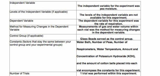respiration lab report